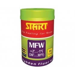 Pidamismääre Start MFW...